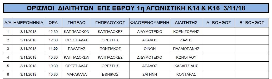 Ορισμοί των διαιτητών της 1η αγωνιστικής των πρωταθλημάτων υποδομών Κ14 & Κ16 «ΖΕΝΟΠ» της ΕΠΣ Έβρου