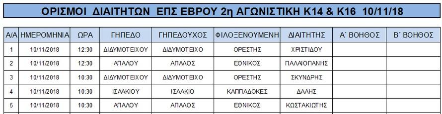 Ορισμοί των διαιτητών της 2η αγωνιστικής των πρωταθλημάτων υποδομών Κ14 & Κ16 «ΖΕΝΟΠ» της ΕΠΣ Έβρου