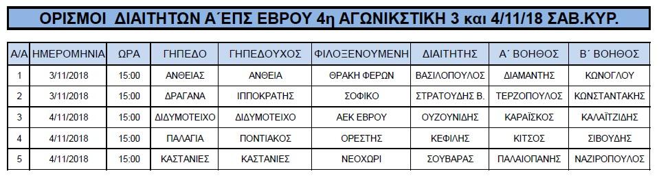 Ορισμοί των διαιτητών της 4η αγωνιστικής των πρωταθλημάτων της ΕΠΣ Έβρου