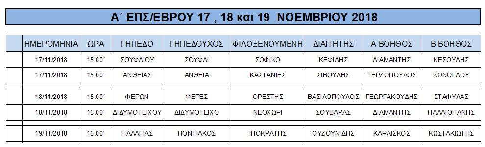 """6η αγωνιστική Α' ΕΠΣ Εβρου – """"ΣΕΡΚΕΛΙΔΟΥ"""" 17-18-19 Νοεμβρίου 2018"""