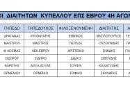 Ορισμοί διαιτητών κυπέλλου ΕΠΣ Έβρου «ΣΙΓΡΕΚΗΣ»