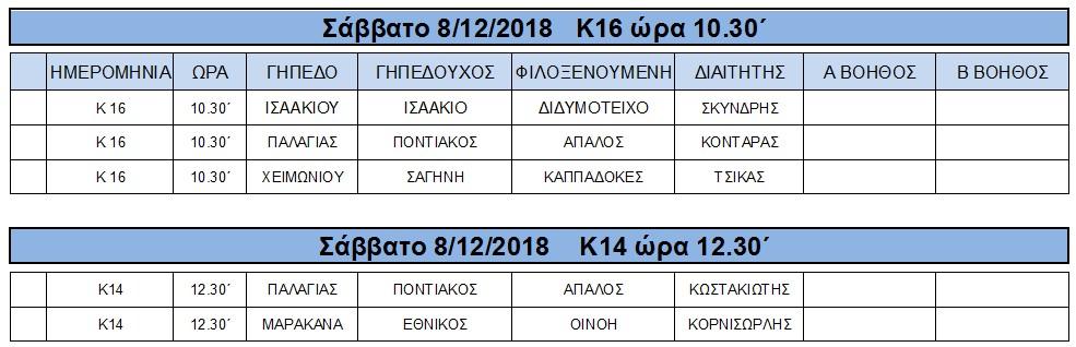 Ορισμοί των διαιτητών της 6ης αγωνιστικής των πρωταθλημάτων υποδομών Κ14 & Κ16 «ΖΕΝΟΠ» της ΕΠΣ Έβρου