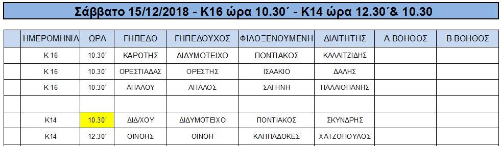 Ορισμοί των διαιτητών της 7ης αγωνιστικής Κ-14 και Κ-16 πρωταθλήματος «ΖΕΝΟΠ» ΕΠΣ Έβρου