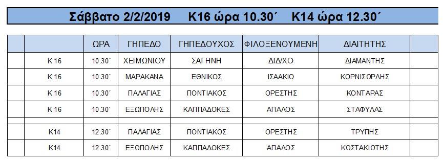 Ορισμός διαιτητών της 8ης αγωνιστικής Κ-16 Κ-14πρωταθλήματος «ΖΕΝΟΠ» ΕΠΣ Έβρου